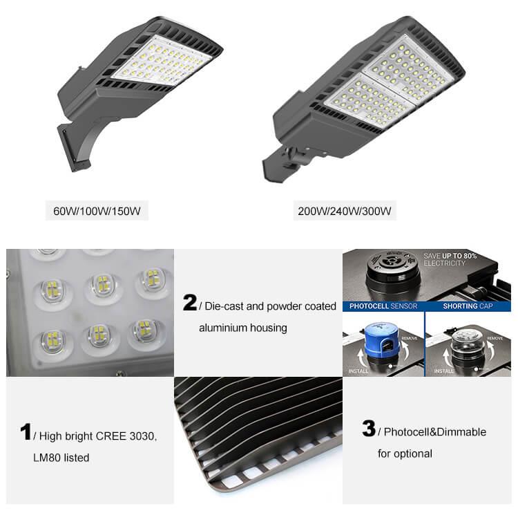 LED Shoebox Light