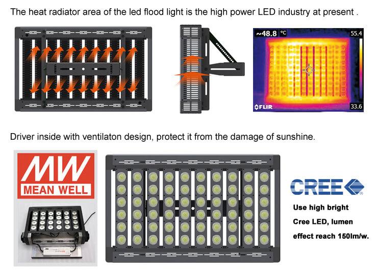 LED Stadium Lights-L4
