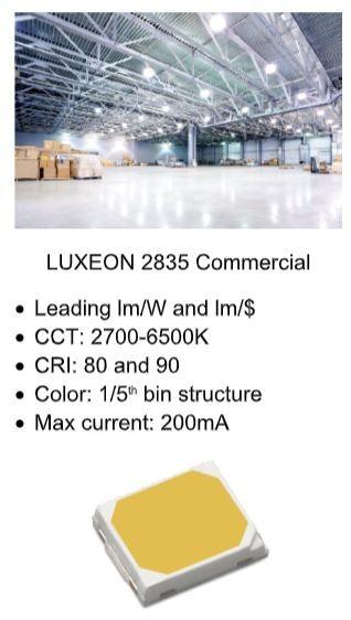 新的LUXEON 2835商业室内照明应用,优先流明每瓦特和流明每美元