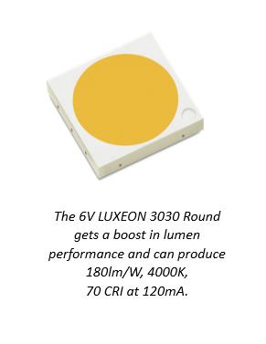 Lumileds 提升了 LUXEON 3030 2D Round性能以获得领先的通量、效率和驱动电流